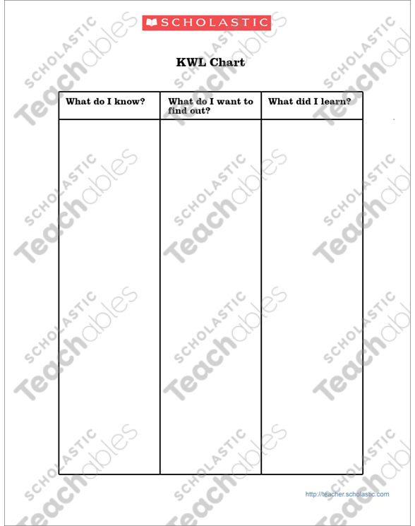 Graphic Organizer Kwl Chart  Printable Graphic Organizers Charts