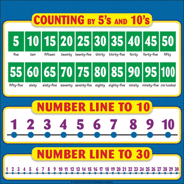 Counting by 5's & 10's, Number Lines to 10 & 30: Student Reference