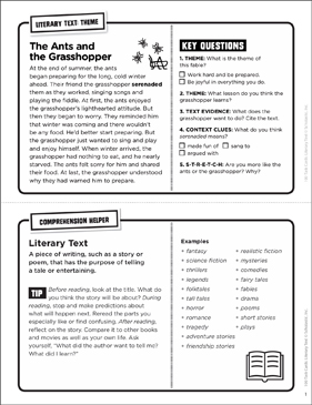 image about The Ant and the Grasshopper Story Printable titled Ants and the Grhopper: Literary Words and phrases Process Card