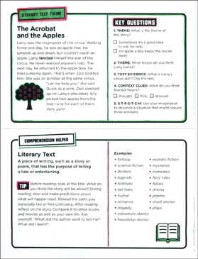 photograph regarding Apples to Apples Cards Printable called The Acrobat and the Apples Literary Words and phrases Activity Card
