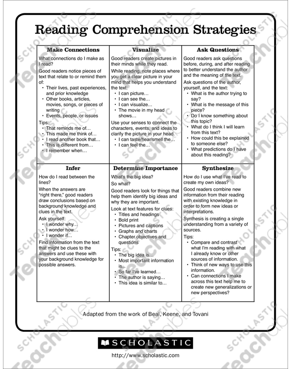 Reading comprehension strategies printable lesson plans and ideas see inside image fandeluxe Gallery
