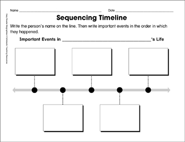 image about Printable Timelines identified as Sequencing Timeline Template: Purchasing Biographical Situations