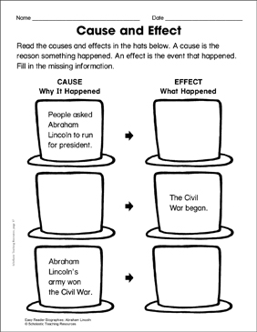 photo about Civil War Printable Activities known as Abraham Lincoln: Lesson Application Recreation Webpage Printable