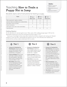 How to Train a Puppy Not to Jump: Differentiated Comprehension Activity - Grades 4-6 - Printable Worksheet