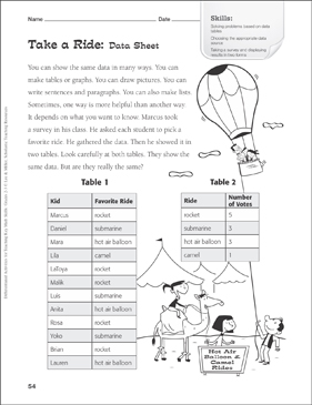Take a Ride (Amusement Park Data in Related Tables): Tiered Math Practice - Printable Worksheet