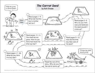 The Carrot Seed: Reading Response Map - Printable Worksheet