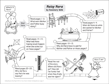 Noisy Nora: Reading Response Map - Printable Worksheet