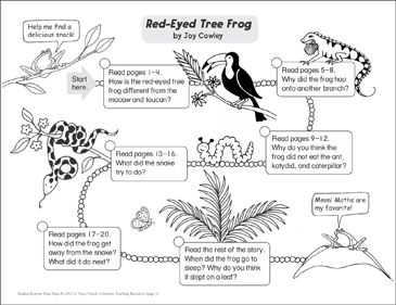Red-Eyed Tree Frog: Reading Response Map - Printable Worksheet