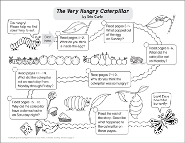 The Very Hungry Caterpillar: Reading Response Map | Printable Book ...
