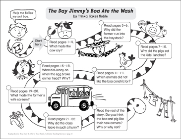 The Day Jimmy's Boa Ate the Wash: Reading Response Map - Printable Worksheet