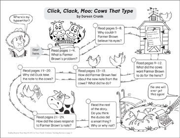 Click, Clack, Moo: Reading Response Map - Printable Worksheet
