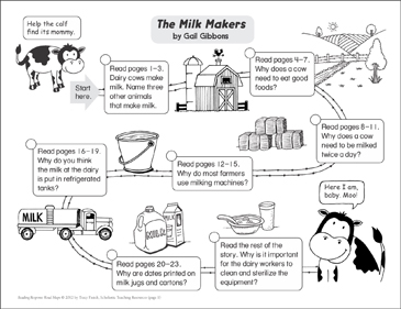The Milk Makers: Reading Response Map - Printable Worksheet