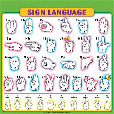 Sign Language Printable Worksheets For Preschoolers Elementary Students
