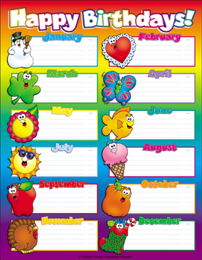 Happy Birthdays! Chart | Printable Labels, Name Tags and Skills Sheets