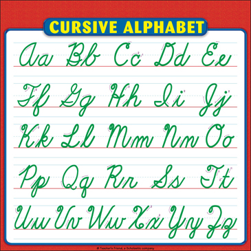 image about Printable Cursive Alphabet titled Cursive Alphabet Sheet: Reference Site for Learners