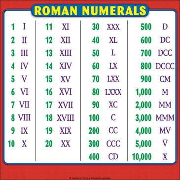 Roman Numerals Chart: Reference Page for Students - Printable Worksheet