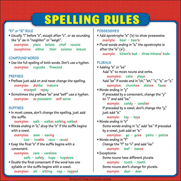 Basic English Grammar For Dummies Cheat Sheet - dummies