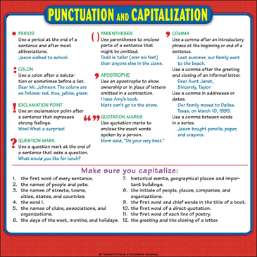 Punctuation and Capitalization: Reference Page for Students - Printable Worksheet