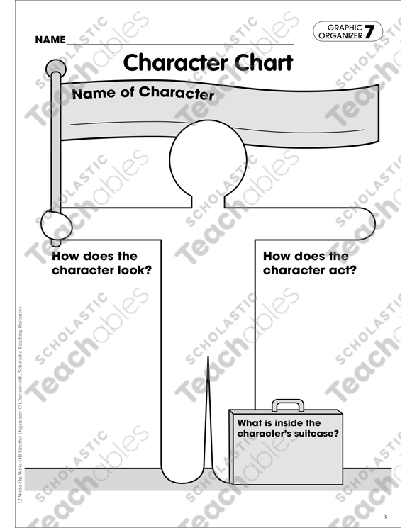 Character t chart crafting a character writing skills lesson plan see inside image ccuart Images