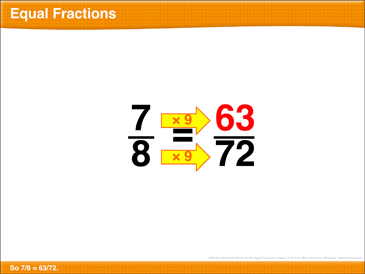Math Review: Equal Fractions, Evaluating Expressions, Place Value, Volume - Printable Worksheet