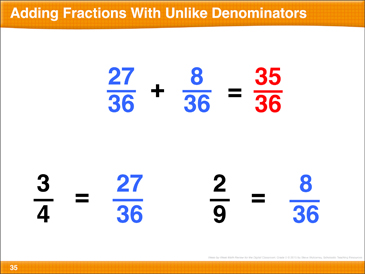 Math Review: Unlike Denominators, Exponents, Add Decimals - Printable Worksheet