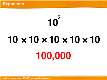 Math Review: Exponents, Add Decimals, Number Patterns - Printable Worksheet
