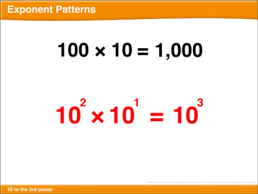 Math Review: Exponent Patterns, Add Decimals, Number Patterns, Unlike Denominators - Printable Worksheet