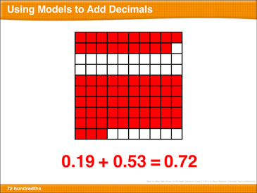 Math Review: Add Decimals, Number Patterns, Unlike Denominators, Unit Fractions - Printable Worksheet