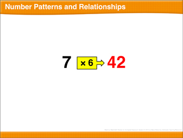 Math Review: Number Patterns, Unlike Denominators, Unit Fractions, Add Decimals - Printable Worksheet
