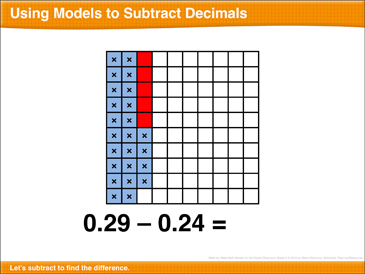Math Review: Subtract Decimals, Unit Fractions, Ordered Pairs - Printable Worksheet