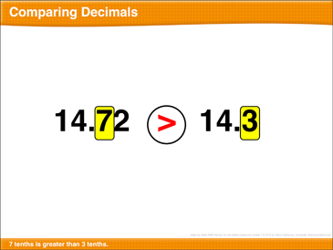 Math Review: Multiplying Fractions, Multiplying and Dividing Decimals - Printable Worksheet
