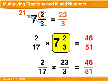 Math Review: Fractions And Mixed Numbers, Area, Expressions - Printable Worksheet