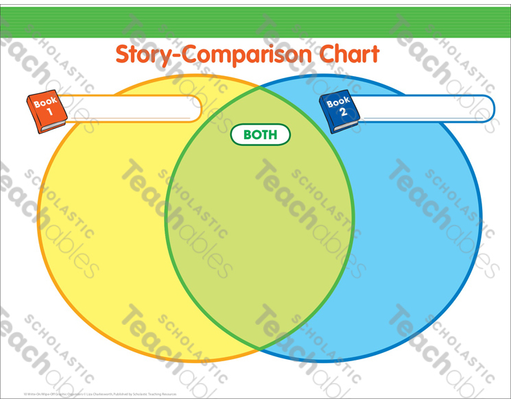 Story comparison chart graphic organizer printable graphic see inside image ccuart Images