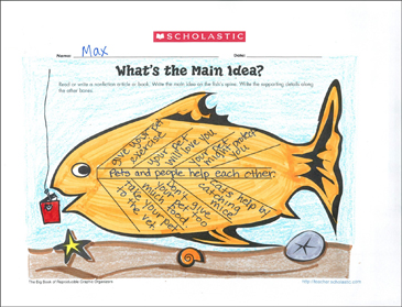 Graphic Organizer: What's the Main Idea? - Printable Worksheet