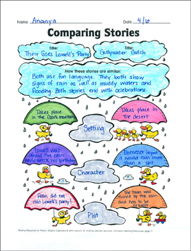 Comparing Stories (story elements): Graphic Organizer - Printable Worksheet
