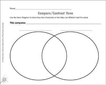Compare/Contrast Venn Diagram | Printable Graphic Organizers and ...