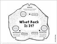 Rocks, Soil, and Minerals Worksheets & Printable Activities for ...