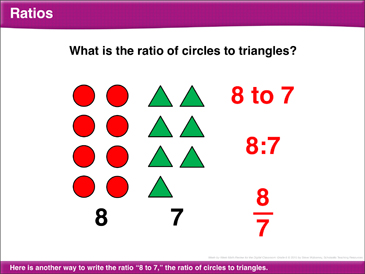 Math Review: Ratios, Fractions, Distributive Property - Printable Worksheet