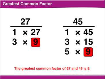 Math Review: Greatest Common Factor, Distributive Property, Exponents, Equal Ratios - Printable Worksheet