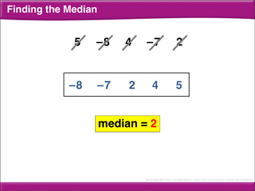 Math Review: Median, Mean, Coordinate Plane, Area of Right Triangles - Printable Worksheet