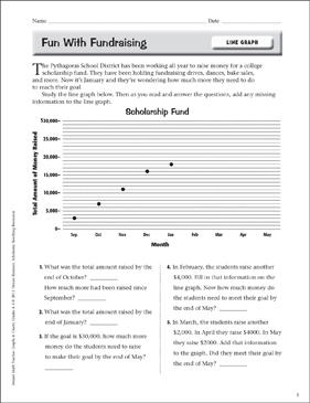 Fun With Fundraising (Line Graph) - Printable Worksheet