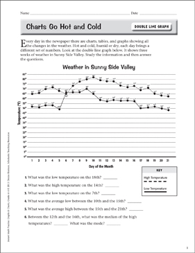 Charts Go Hot and Cold (Double Line Graph) - Printable Worksheet