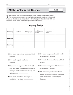 Math Cooks in the Kitchen (Table) - Printable Worksheet