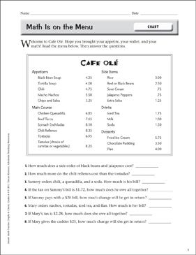Math Is on the Menu (Chart) - Printable Worksheet