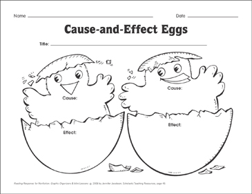 picture relating to Cause and Effect Graphic Organizer Printable titled Trigger-and-Impact Eggs Printable Impression Organizers and