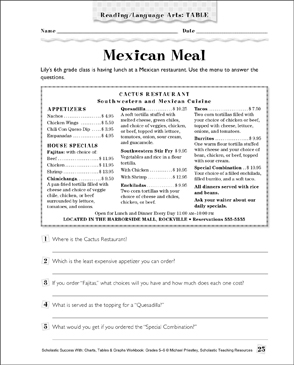 Mexican Meal: Reading/Language Arts Table - Printable Worksheet