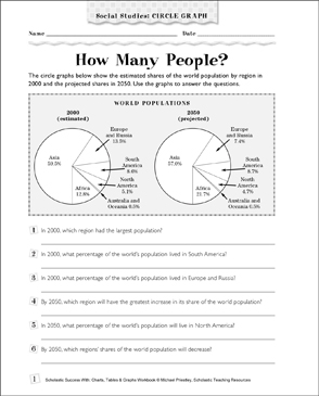 How Many People?: Social Studies Circle Graph - Printable Worksheet