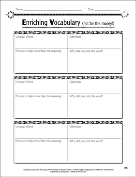 photograph about Vocabulary Graphic Organizers Printable named Enriching Vocabulary: Leveled Impression Organizer Established