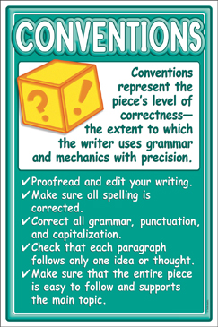Conventions: Writing Traits Checklist - Printable Worksheet