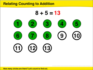 Relating Counting to Addition: Math Lesson - Printable Worksheet